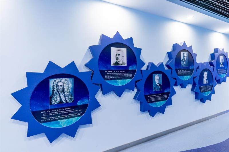 Corridor of scientific time